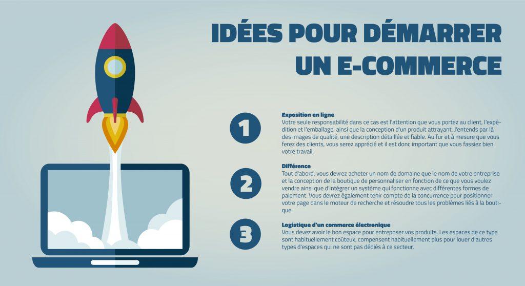 Idées pour démarrer un e-commerce